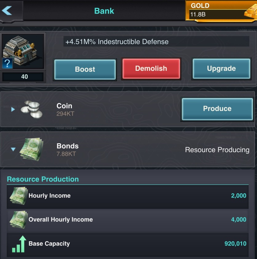 Bank production overview
